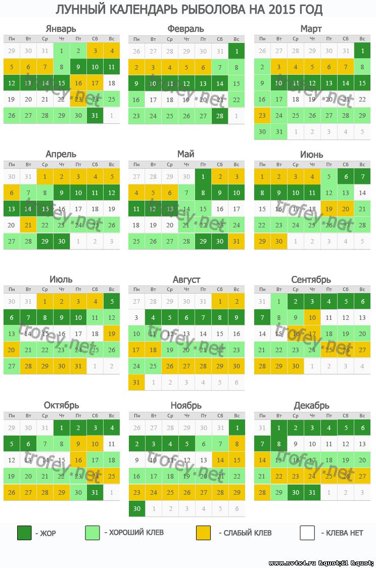 календарь рыбака на 2015 год тюмень