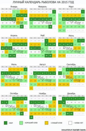 рыболовный спорт календарь